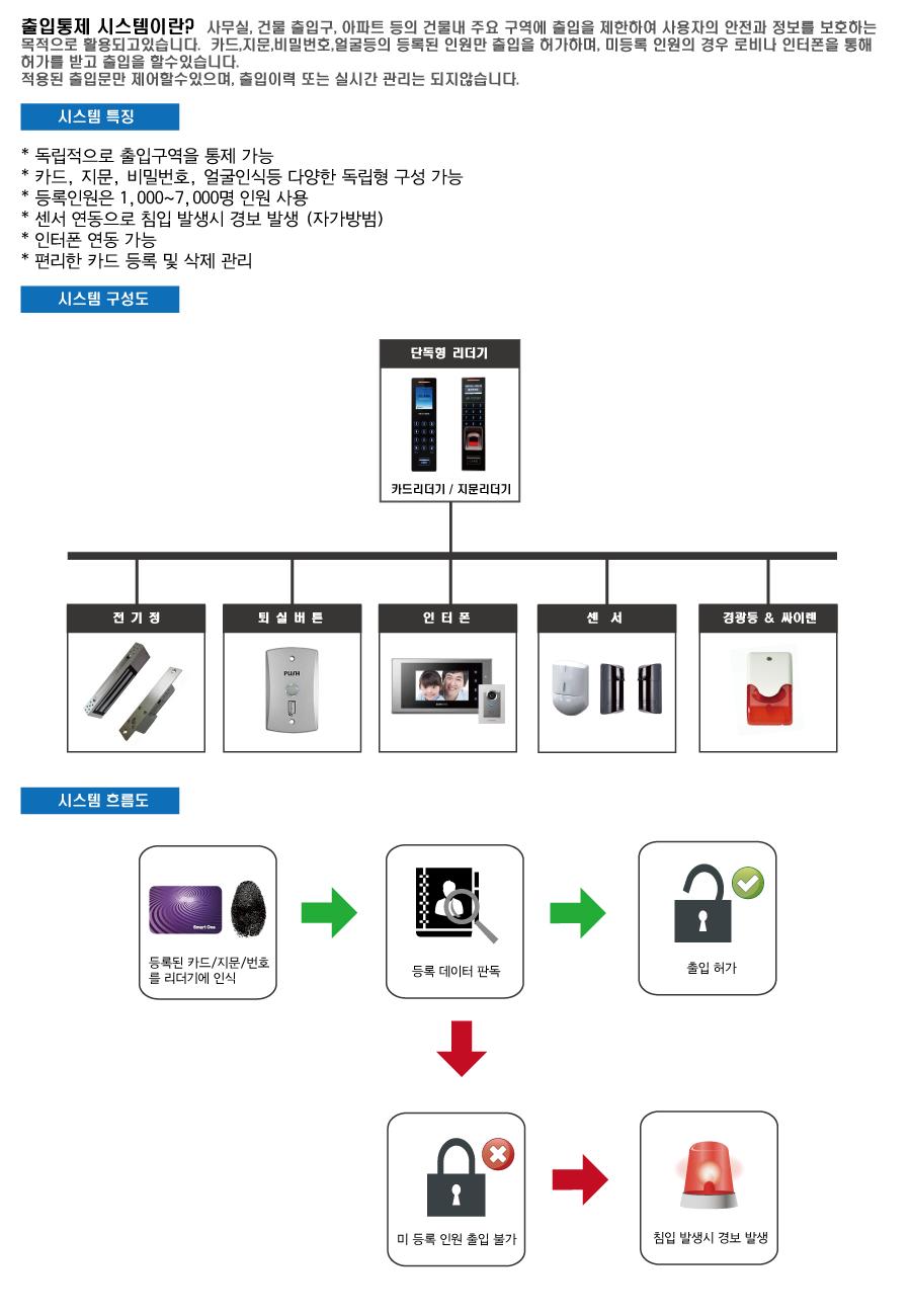 솔루션(출입통제시스템).png