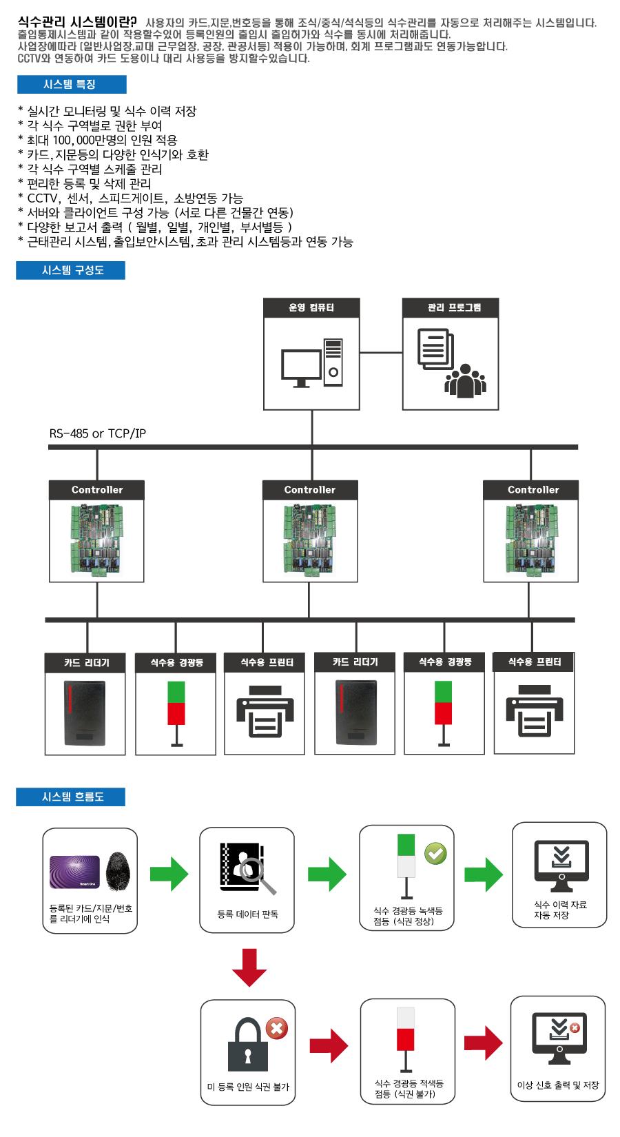 솔루션(식수관리시스템).png